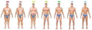 body-fat-percentage-men-1