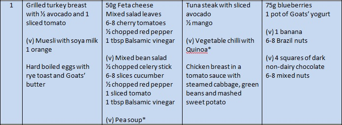 28 Day Weight Training Challenge Menu Choices Day 1