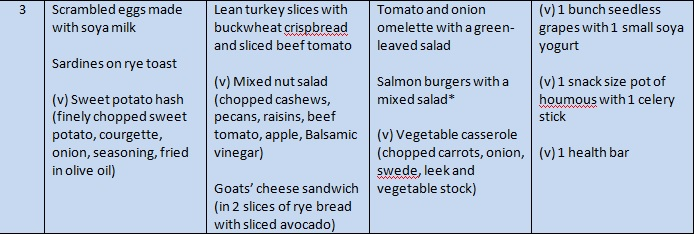 28 Day Weight Training Challenge Menu Choices Day 3